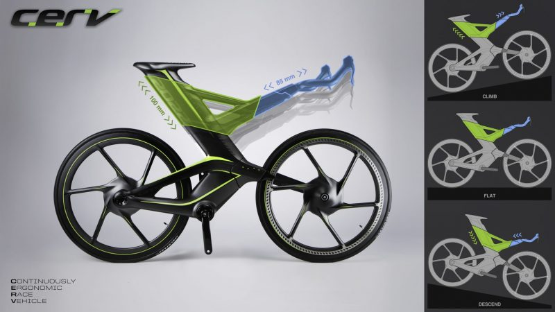 PriorityDesigns-Concept-Bike-Appearance-Prototype-Features