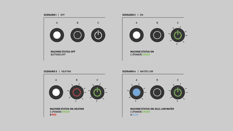 prioritydesigns_electronic_graphics_prototype